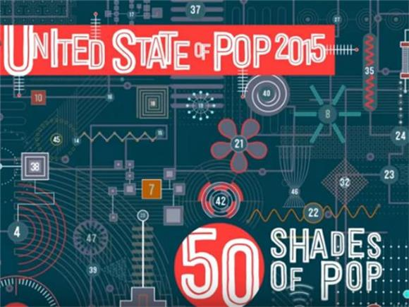 DJ Earworm Shares 2015's United State Of Pop Mash Up