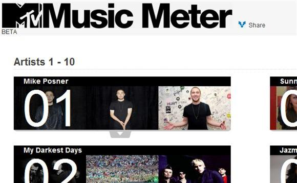 mtv debuts music meter