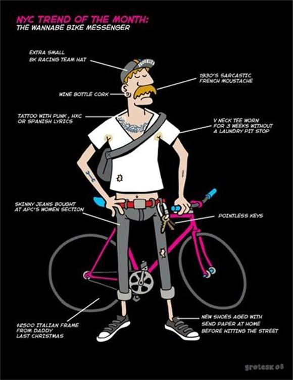 fun of the day: wannabe bike messenger